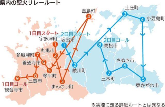 香川県 聖火リレー ルート