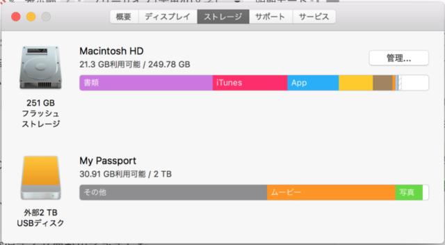Macの空き容量